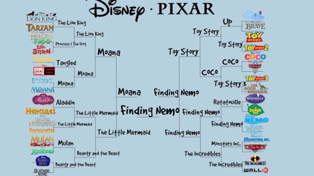 Our Disney Pixar Bracket