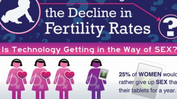 declining-fertility-red