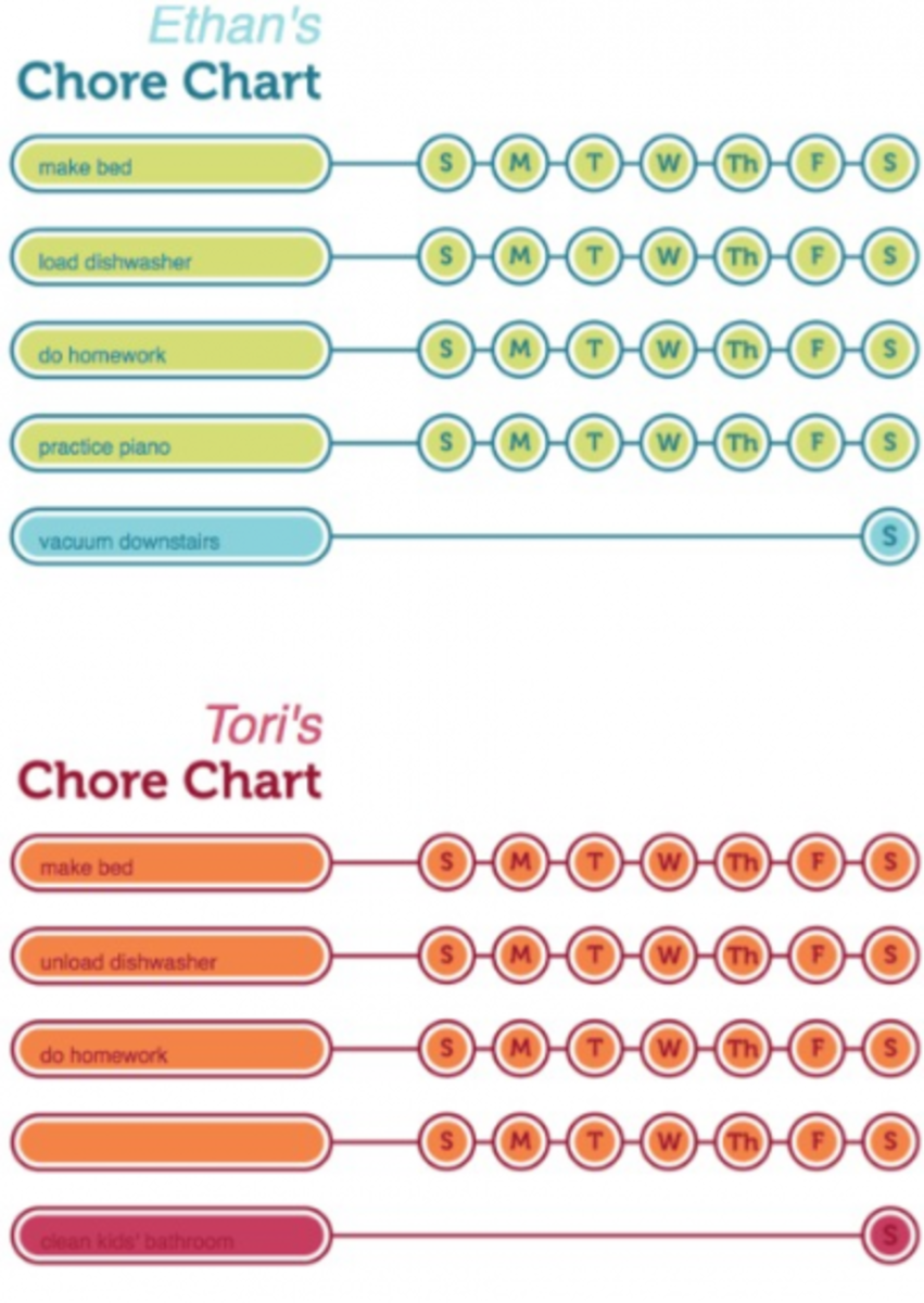 image about Chore Charts Free Printable named Totally free Printable Little ones Chore Charts - Todays Mama