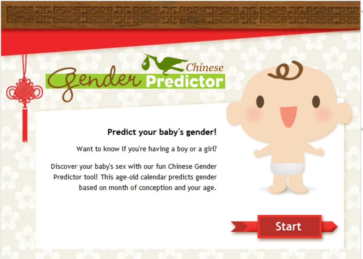 Chinese_Gender_Predictor_Site