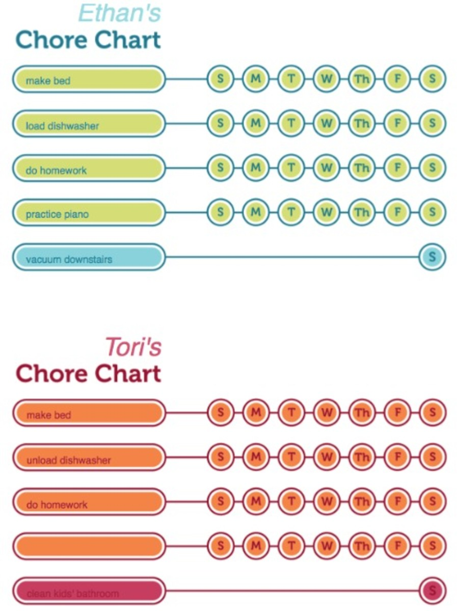 printable chore chart thumbnail