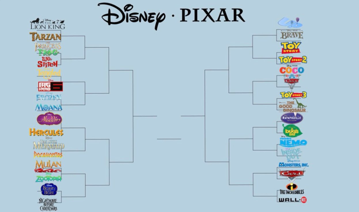Blank Disney Pixar March Madness Bracket