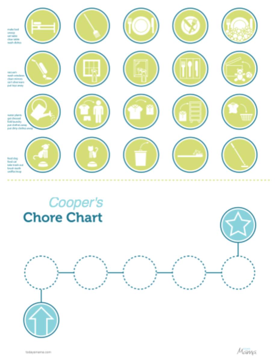 picture chore chart nonreader green thumb
