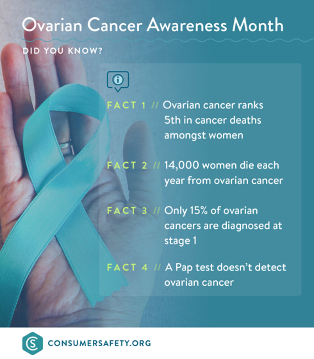 OvarianCancerFacts