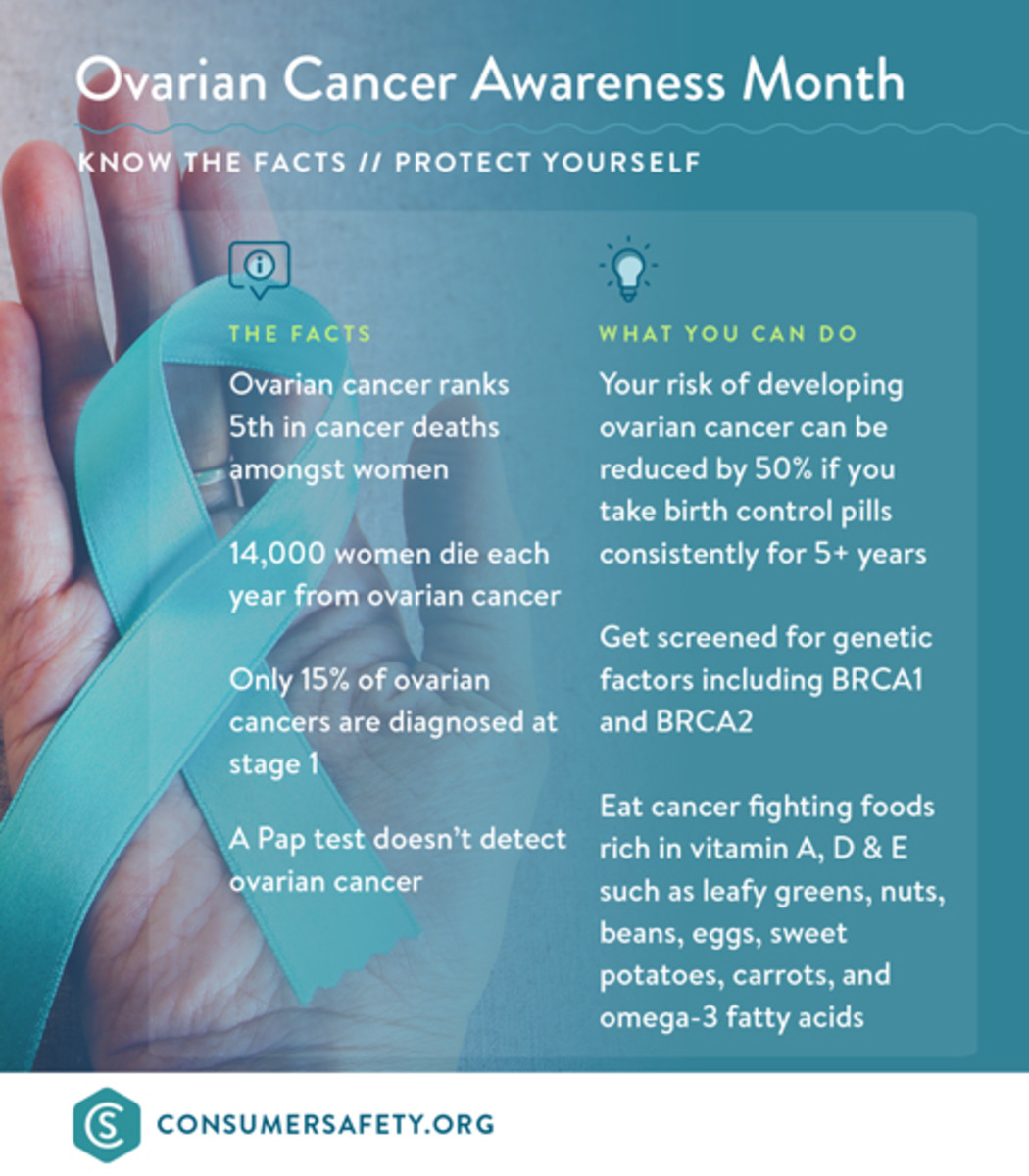 OvarianCancerFactsandTips